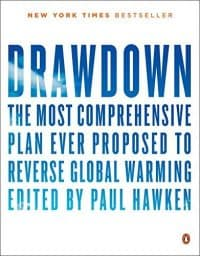 Join The International Drawdown Challenge with us.